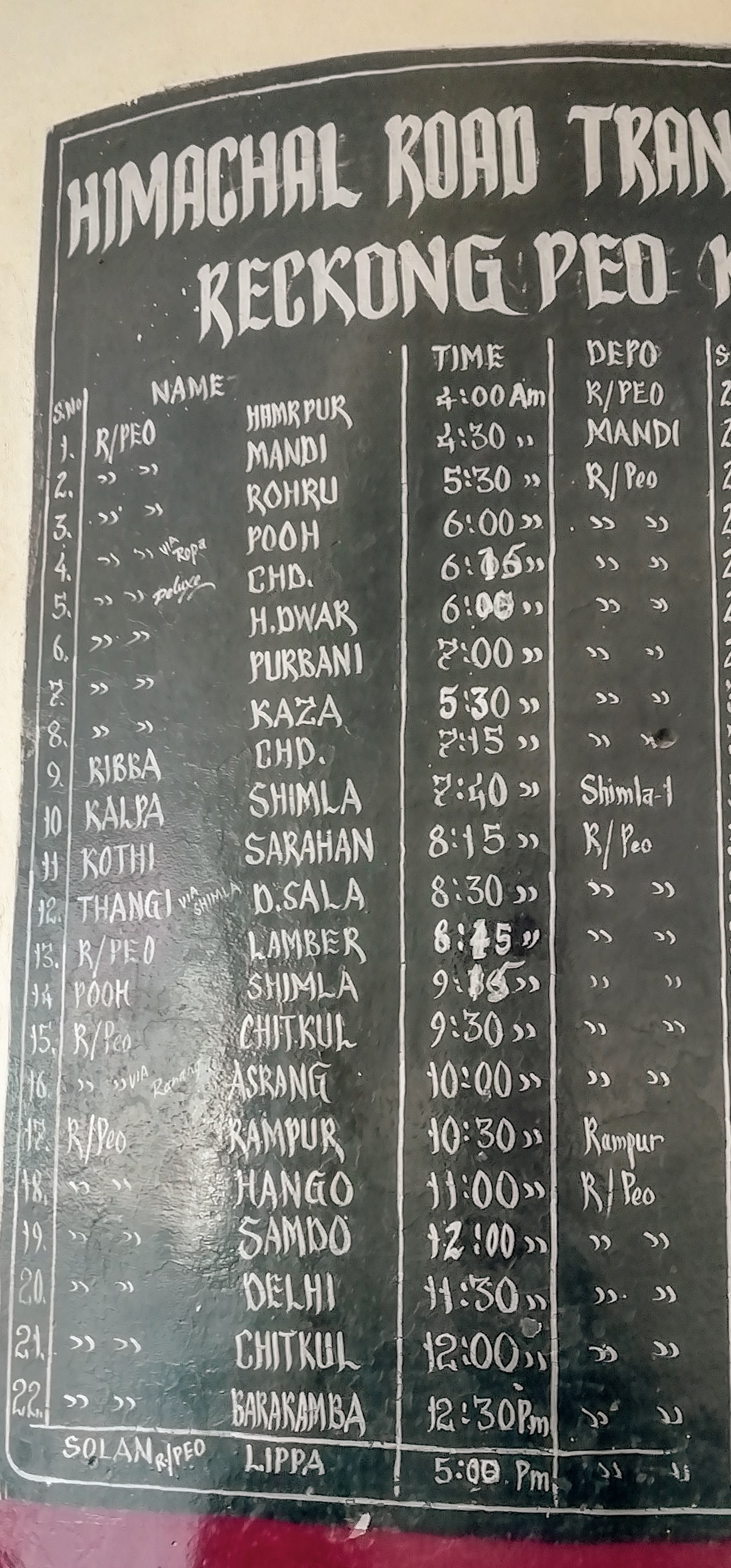 If you are starting Chitkul Trip from Reckong Peo bus depot - bus chart (Part -1)